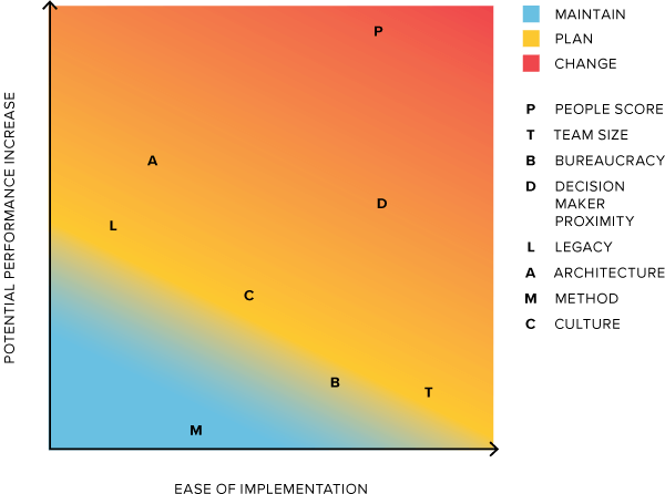 Nucleon Heatmap